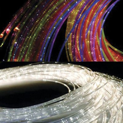 Side Sparkle PMMA Fiber